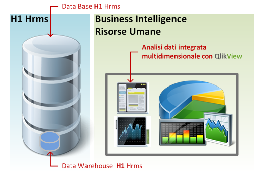 Business_Intelligence_Hr_Verticale_risorse_umane