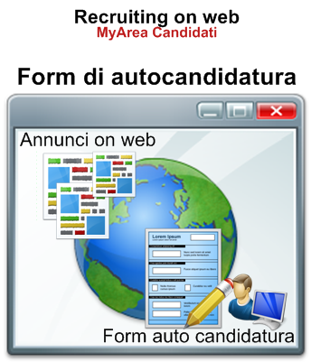Form_di_auto_candidatura_Recruiting_on_web_H1_Sel