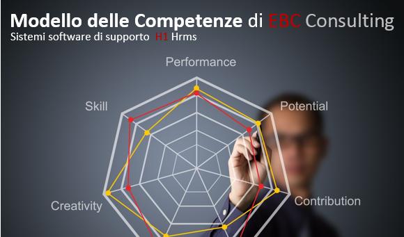 Modello delle competenze di ebc consulting for Software di progettazione del modello di casa